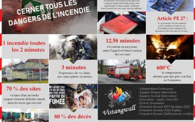L'incendie n'est pas une fatalité !